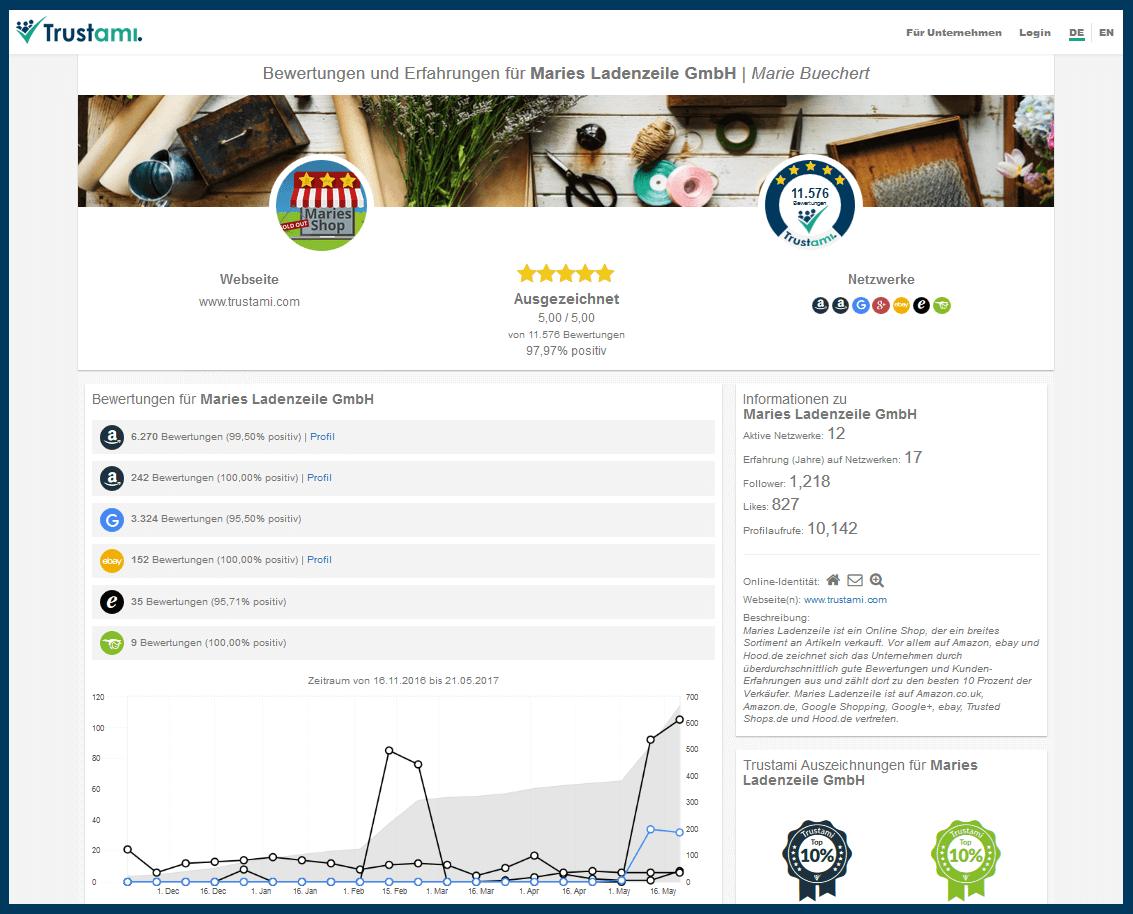 Trustami demo profile