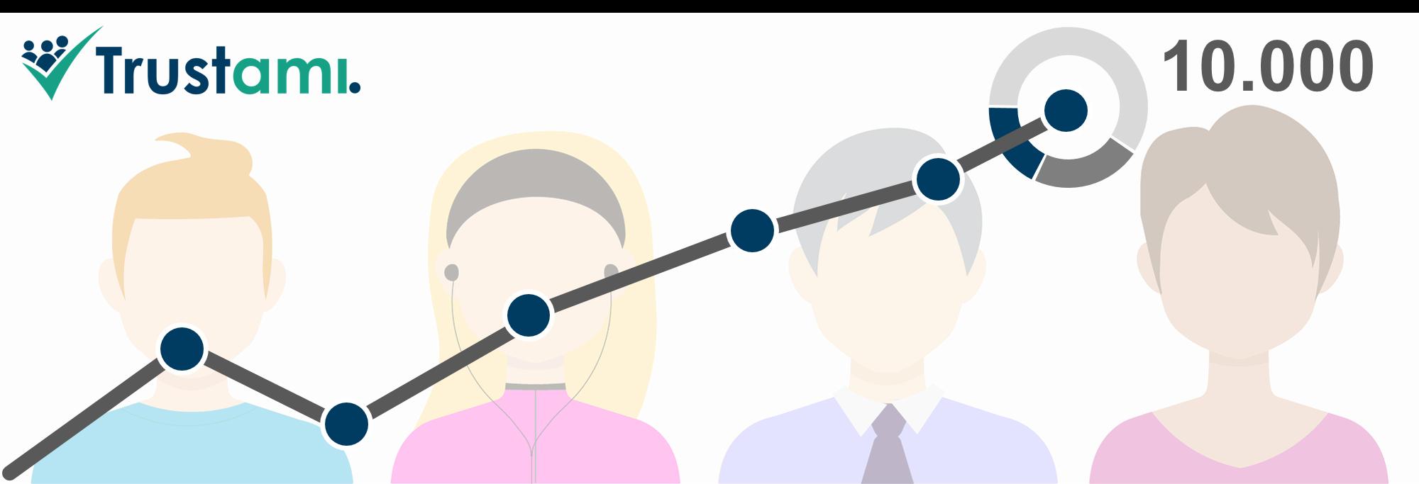 Beitragsbild Trustami Wachstum auf 10000 Kunden