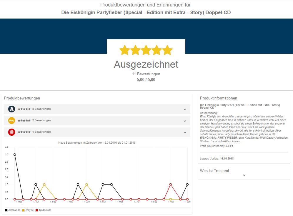 Trustami produktbewertung.org