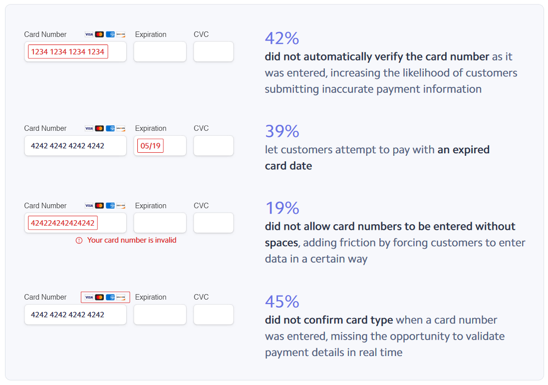 Zahlungsabläufe mit Kreditkarte einfacher gestalten